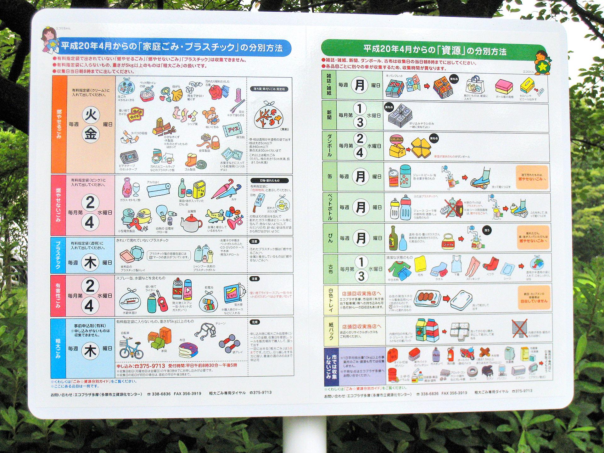 Uputstvo za reciklažu u Japanu